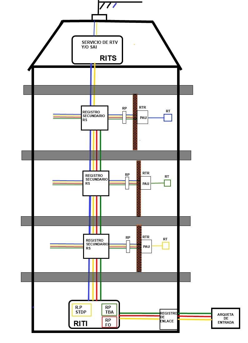 proyecto instalacion electrica vivienda unifamiliar
