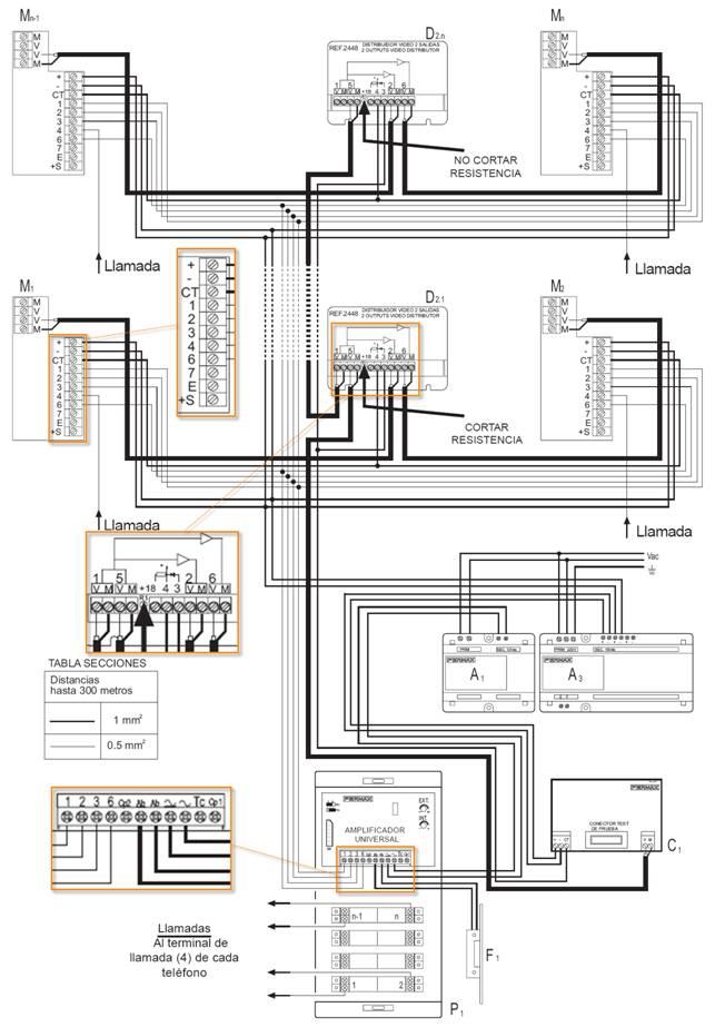 Instalacion portero automatico fermax best la imagen se for Telefonillo fermax esquema