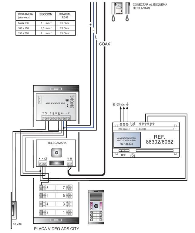 3 4 2 videoportero digital a 2 hilos coaxial ictv08 - Instalacion de videoportero ...