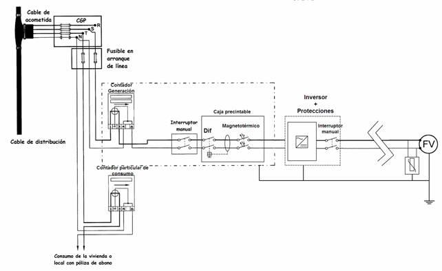 2 7 esquemas generales de una instalaci n fotovoltaica for Instalacion fotovoltaica conectada a red