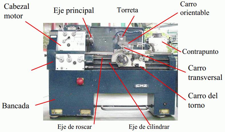 DPMCM01.- Procesos De Mecanizado Por